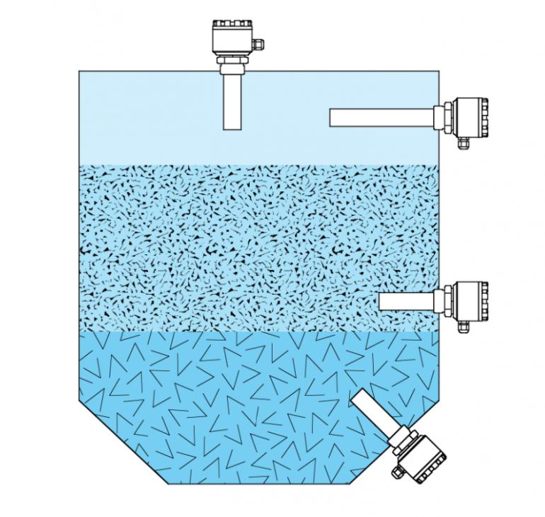 Cách lắp cảm biến điện dung đo mức liên tục