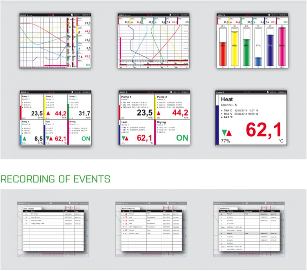 Các dạng hiển thị của bộ ghi dữ liệu OMR700