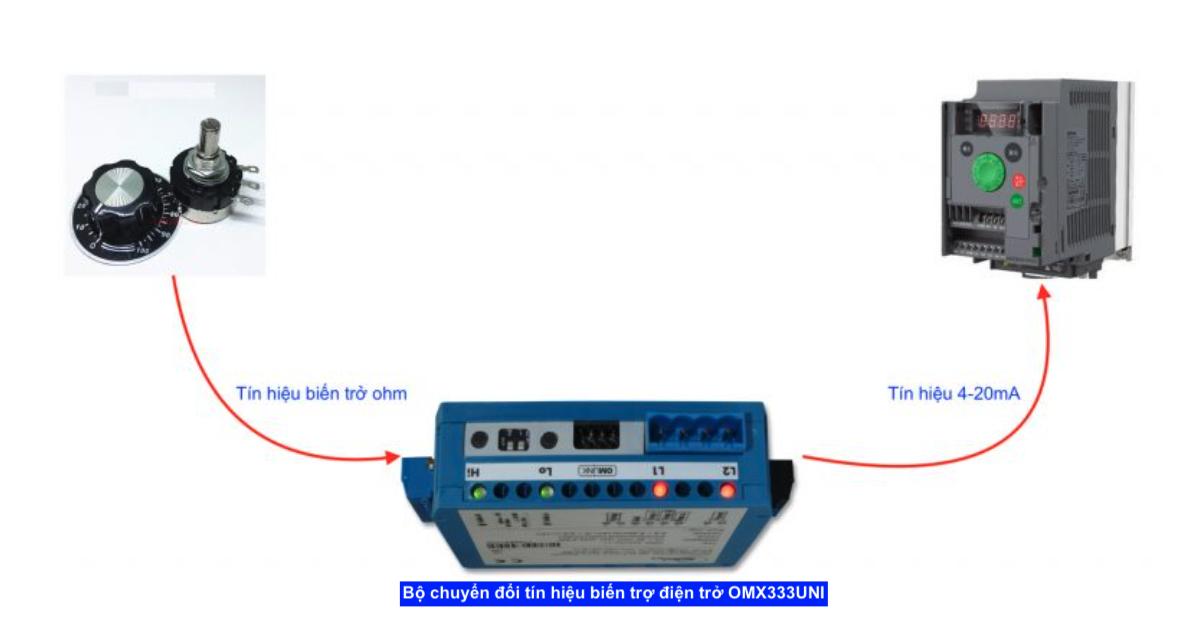 Bộ chuyển đổi tín hiệu biến trở điện trở OMX333UNI