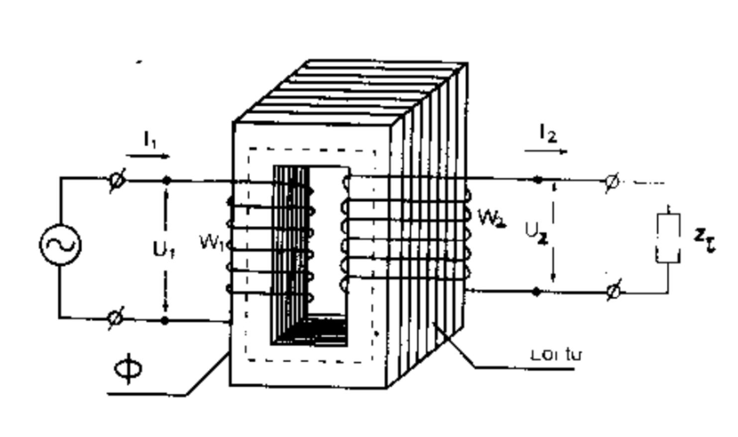 Cấu trúc đơn giản của máy biến áp