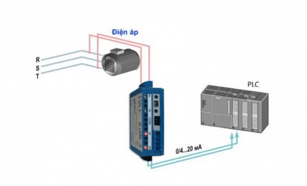 Bộ chuyển đổi tín hiệu sang 4-20mA đa năng