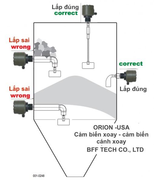 Cảm biến đo mức chất rắn ROT320-220 cách lắp