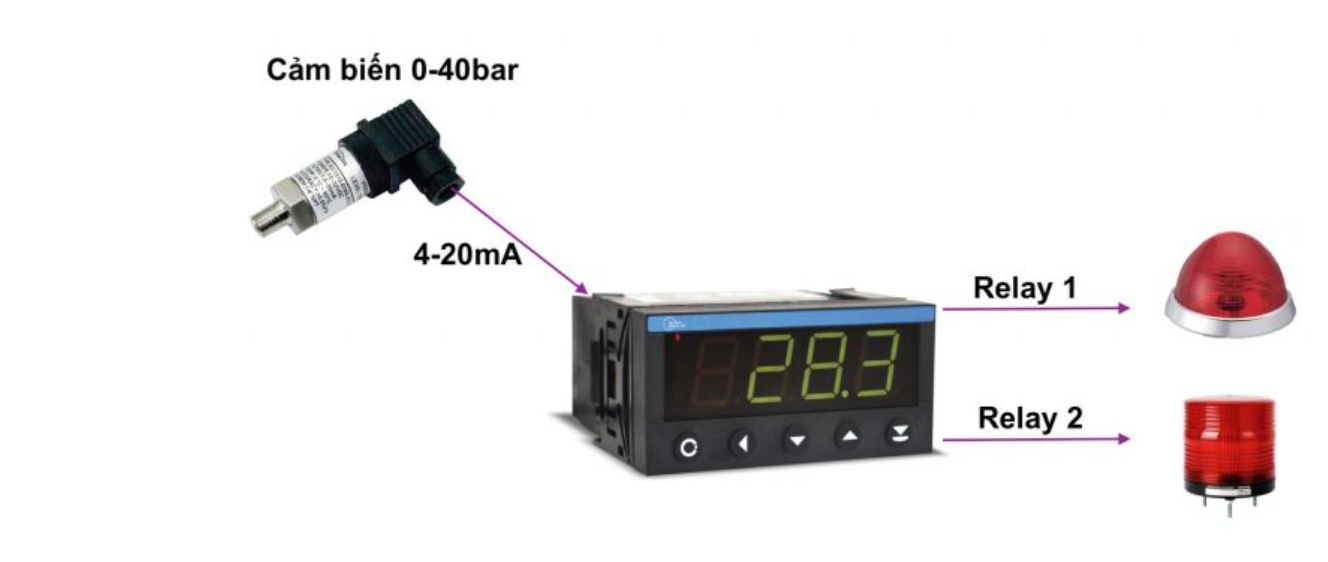 Bộ hiển thị giá trị áp suất OM352UNI