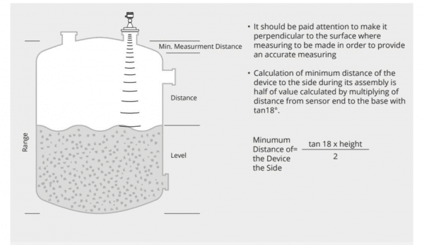 Sensor đo mức nước Radar RDR320 -24VDC